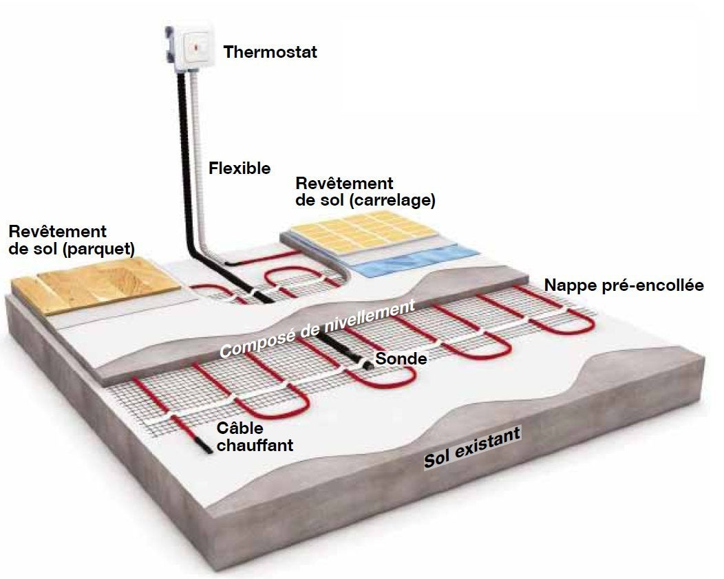 leroy merlin radiateur rayonnant cheap radiateur lectrique inertie fluide equation alidea vert. Black Bedroom Furniture Sets. Home Design Ideas