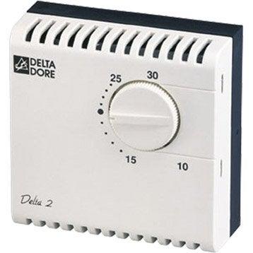thermostat et programmateur de chauffage radiateur s che serviettes chaudi re r gulation et. Black Bedroom Furniture Sets. Home Design Ideas