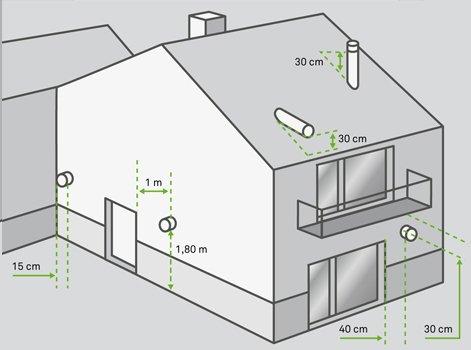 cozy fresh low cost purchase cheap Les conduits de fumée (partie 2) | Leroy Merlin