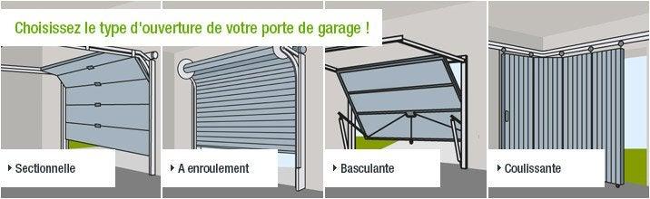 Porte de garage leroy merlin - Porte garage sur mesure ...