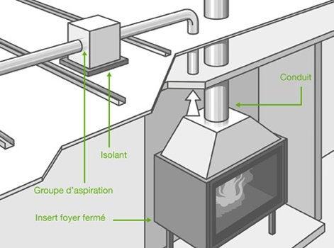Installez Le Groupe Du0027aspiration Pour Une Cheminée Avec Foyer Fermé Ou  Insert