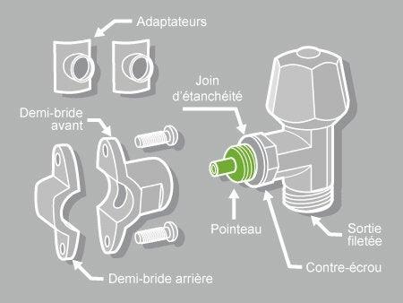 Fabriqué En Inox, Le Corps Du Robinet Autoperceur Est Conçu Comme Un  Raccord En T. Il Comprend Une Poignée, Une Sortie Du0027eau Filetée Et, ...