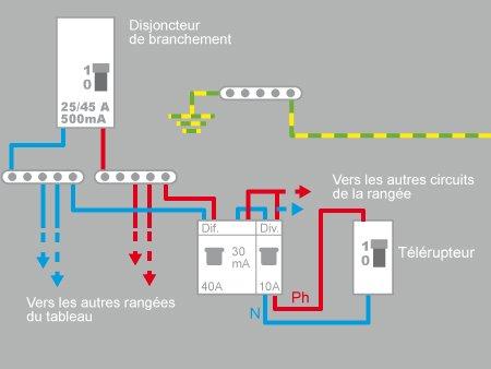 Comment raccorder un télérupteur à des éclairages extérieurs ...