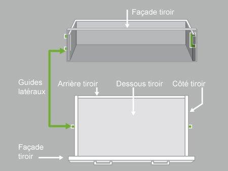 Comment construire une commode leroy merlin - Fabriquer tiroir coulissant ...