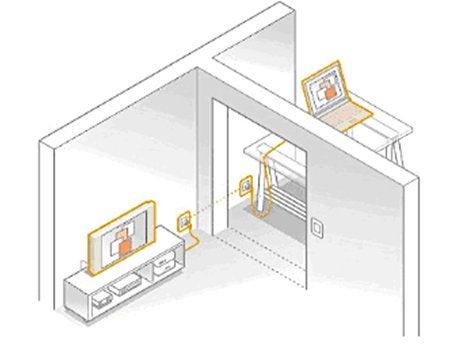 dossier m tier lectricit approfondir leroy merlin. Black Bedroom Furniture Sets. Home Design Ideas