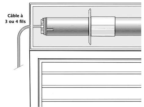 Les Regles De Pose De Cables Encoffres Suspendus Ou En Vide Construction Leroy Merlin