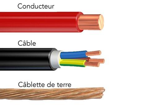 Les Différents Types De Câbles Utilisés En Courant Fort Leroy Merlin
