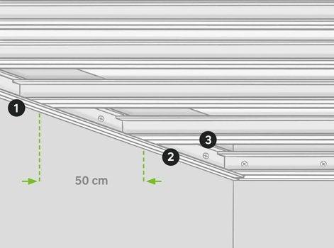 Portée Maximum Faux Plafond Autoportant Idées Dimages à La Maison
