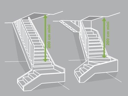 Comment r aliser une tr mie leroy merlin - Comment fabriquer un escalier en bois 1 4 tournant ...