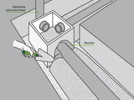 Comment poser cache moineau pvc interesting comment poser des lames ou des dalles vinyles - Comment effrayer les moineaux ...