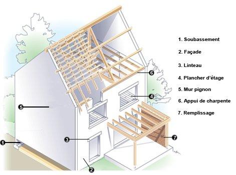 l 39 univers de l 39 assise de la construction partie 2. Black Bedroom Furniture Sets. Home Design Ideas