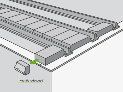 Comment Réaliser Un Plancher Poutrelles Hourdis Leroy Merlin