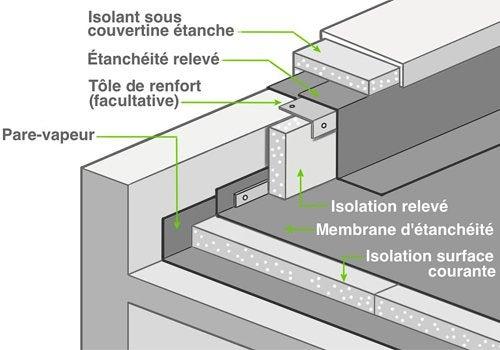 comment isoler les points singuliers des murs leroy merlin. Black Bedroom Furniture Sets. Home Design Ideas