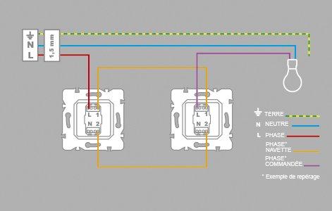 Comment réaliser un va-et-vient électrique     Leroy Merlin f2ee8224d9f3