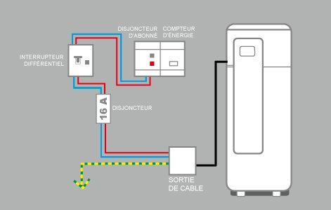 comment poser un chauffe eau thermodynamique leroy merlin. Black Bedroom Furniture Sets. Home Design Ideas