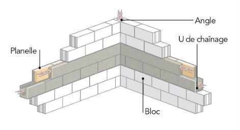 Comment Construire Un Mur En Parpaings  Coller   Leroy Merlin