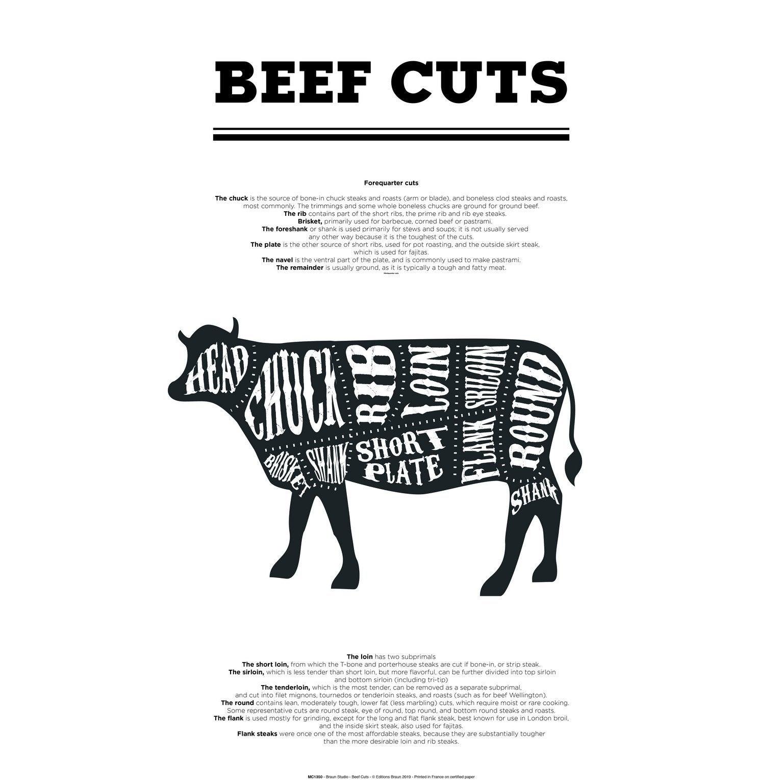 Affiche Beef cuts, blanc & noir l.40 x H.50 cm