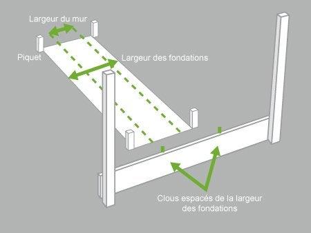 Gallery Of La Dlimitation With Comment Faire Escalier Exterieur Parpaing