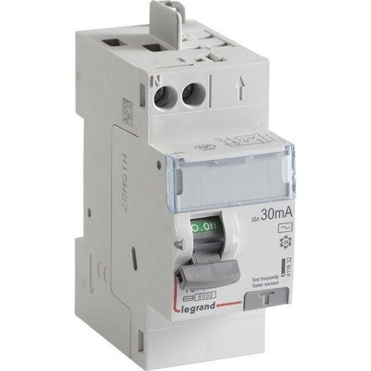 disjoncteur, coupe-circuit et interrupteur différentiel - triphase ... - Differentiel Pour Salle De Bain