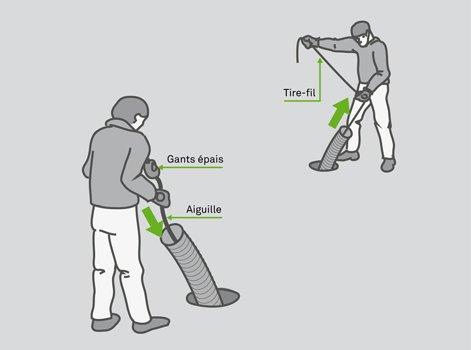 Comment Passer Des Câbles Dans Des Fourreaux Leroy Merlin