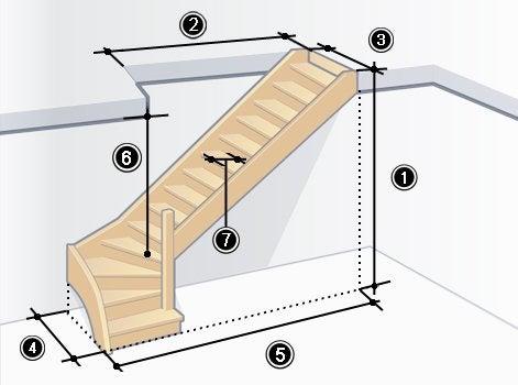 les escaliers partie 1 leroy merlin. Black Bedroom Furniture Sets. Home Design Ideas