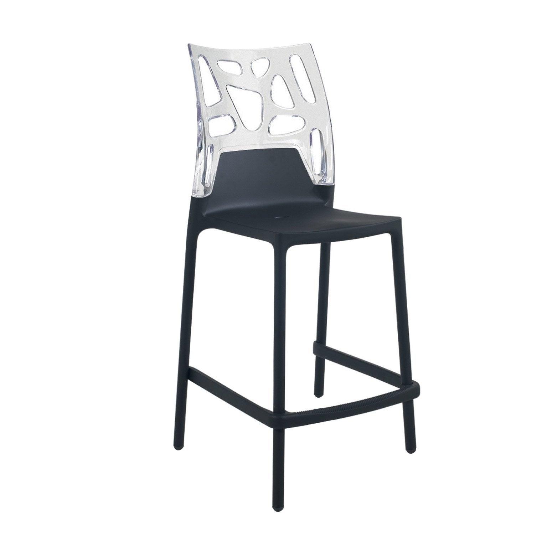 Tabouret de bar, plastique, assise noire et dossier transparent, LUISINA vickie