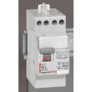 Interrupteur Et Disjoncteur Diffrentiel  Disjoncteur Coupe