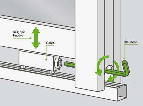 Comment installer une baie coulissante à galandage ? | Leroy Merlin