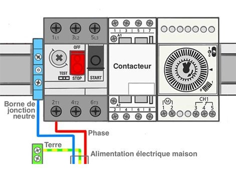 Comment installer un coffret lectrique de piscine for Alimentation maison commande