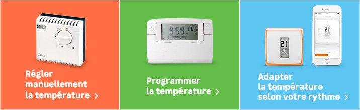 Thermostat Et Programmateur De Chauffage Radiateur Sèche