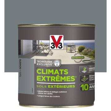 Peinture Pour Balcon Exterieur peinture sol extérieur et garage - peinture sur béton, parking au