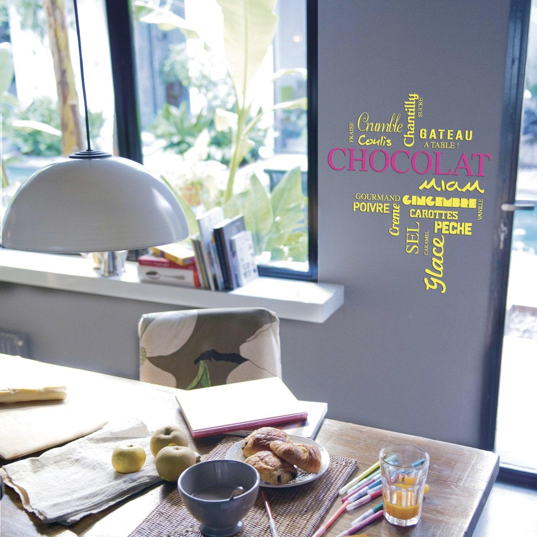 Pochoir pour cuisine good quelle peinture pour la cuisine - Pochoir cuisine a imprimer ...