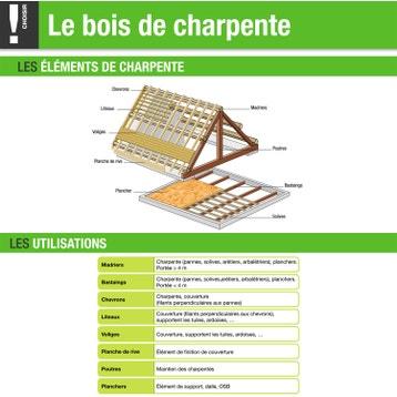 Charpente Ossature Bois Charpente Bois Maison Ossature