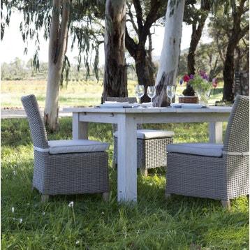 Salon Jardin Rotin Vintage au meilleur prix | Leroy Merlin