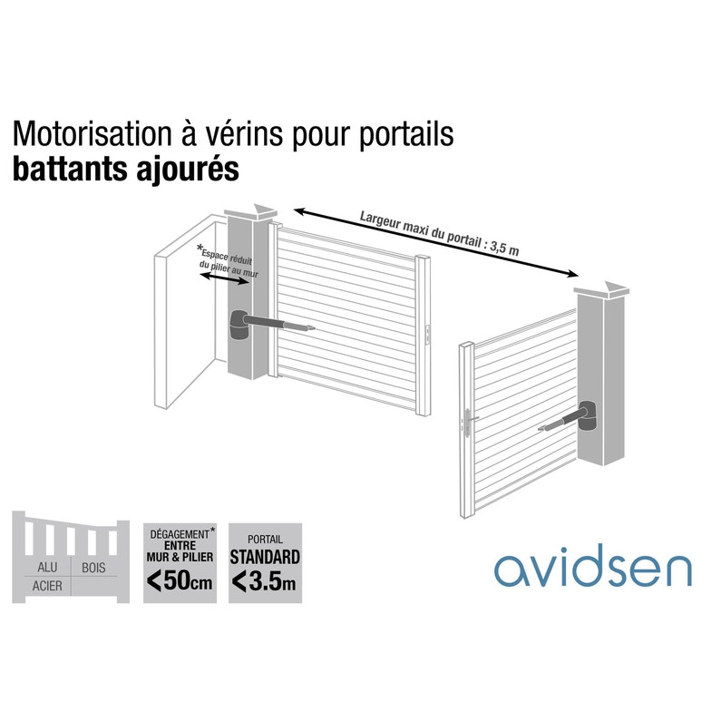 Motorisation De Portail à Vérins Avidsen Mp 300glm