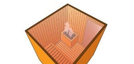 Tout savoir sur le sauna leroy merlin - Sauna traditionnel ou infrarouge ...