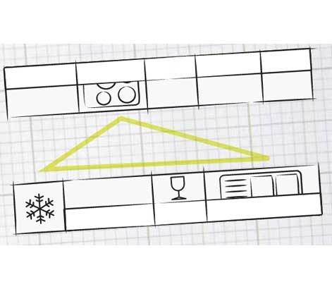 Tout savoir pour concevoir une cuisine pratique et for Cuisine 3m lineaire