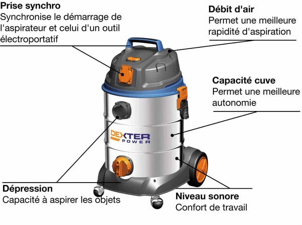 Bien choisir son aspirateur de chantier leroy merlin - Quelle puissance pour un aspirateur ...
