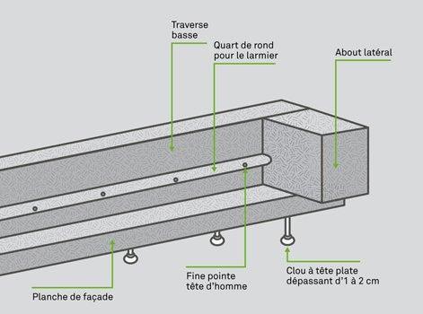 comment r aliser un appui de fen tre ou un seuil de baie en b ton leroy merlin. Black Bedroom Furniture Sets. Home Design Ideas