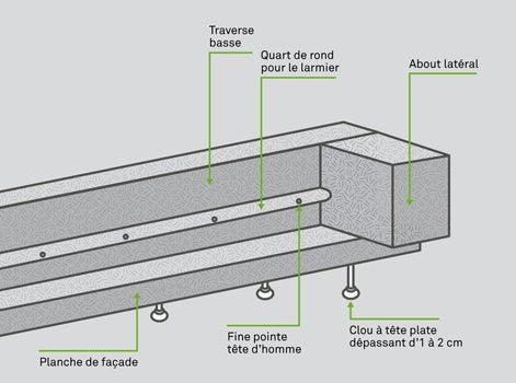 Comment r aliser un appui de fen tre ou un seuil de baie for Coffrage pour appui de fenetre