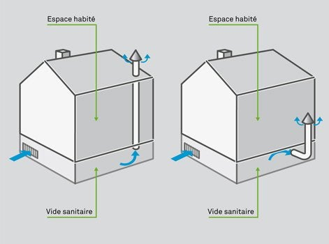 Comment ventiler une cave leroy merlin for Air humide maison
