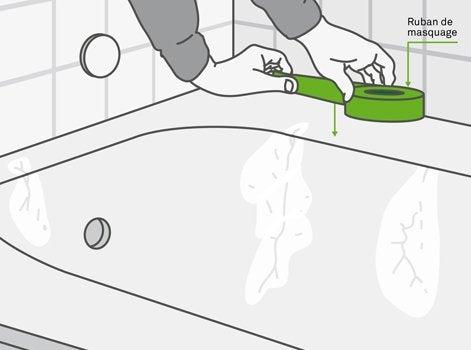 Retirez La Robinetterie Ou Protégez Les éléments Avec Du Ruban De Masquage.  Protégez également Les Joints Entre La Baignoire Et Le Carrelage Mural.